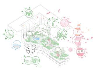 Garden for 100 species